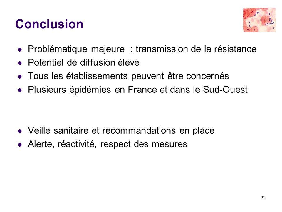 19 Conclusion Problématique majeure : transmission de la résistance Potentiel de diffusion élevé Tous les établissements peuvent être concernés Plusie