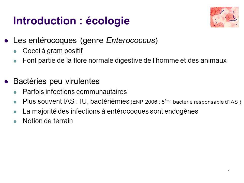2 Introduction : écologie Les entérocoques (genre Enterococcus) Cocci à gram positif Font partie de la flore normale digestive de lhomme et des animau