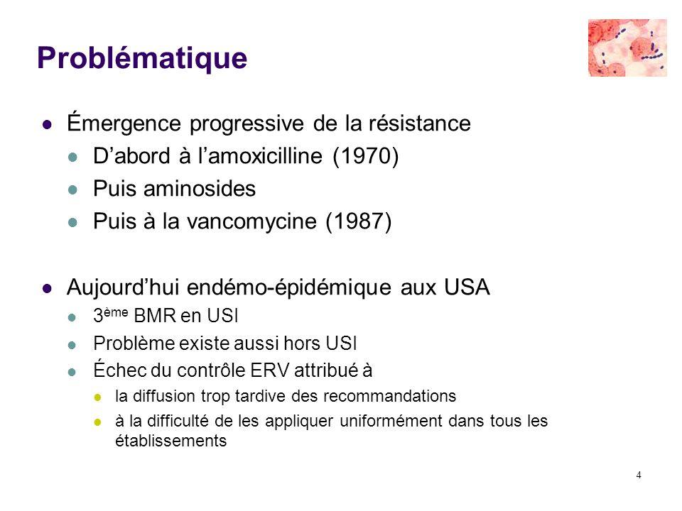 4 Problématique Émergence progressive de la résistance Dabord à lamoxicilline (1970) Puis aminosides Puis à la vancomycine (1987) Aujourdhui endémo-ép