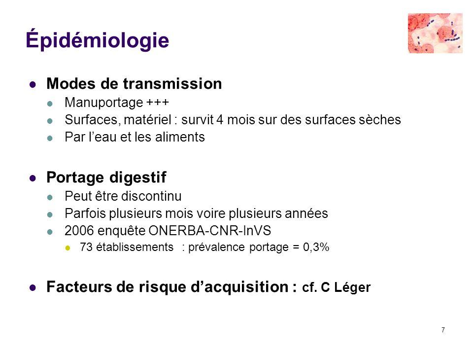 7 Épidémiologie Modes de transmission Manuportage +++ Surfaces, matériel : survit 4 mois sur des surfaces sèches Par leau et les aliments Portage dige