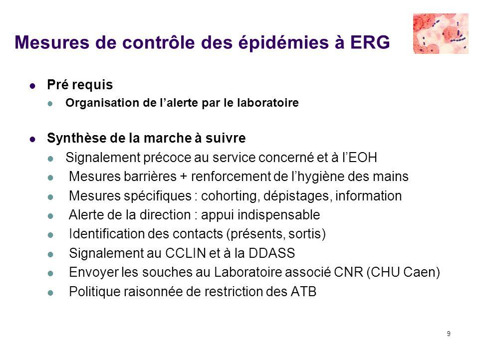 9 Mesures de contrôle des épidémies à ERG Pré requis Organisation de lalerte par le laboratoire Synthèse de la marche à suivre Signalement précoce au
