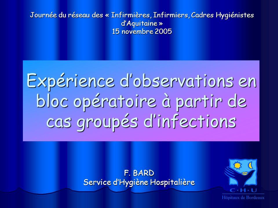 Expérience dobservations en bloc opératoire à partir de cas groupés dinfections F. BARD Service dHygiène Hospitalière Journée du réseau des « Infirmiè