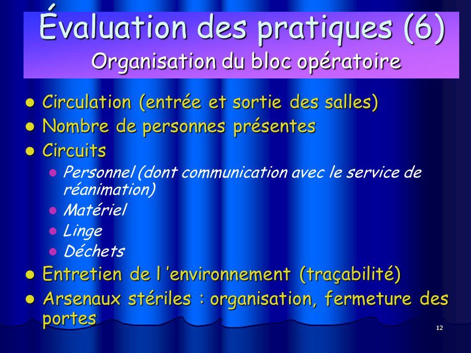 12 Évaluation des pratiques (6) Organisation du bloc opératoire Circulation (entrée et sortie des salles) Circulation (entrée et sortie des salles) No
