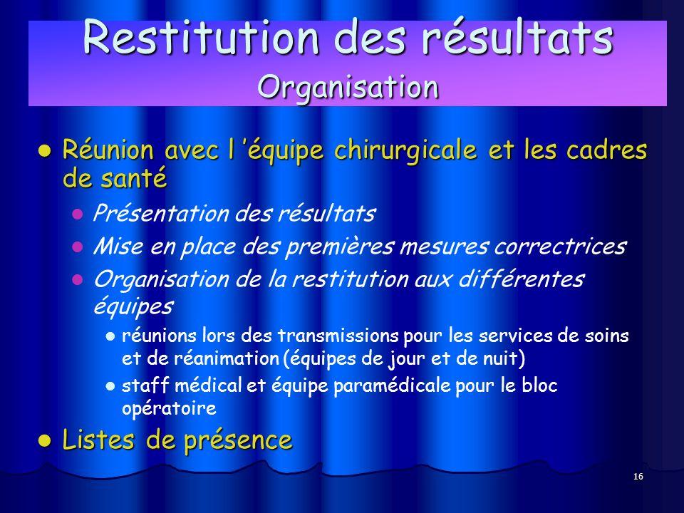 16 Restitution des résultats Organisation Réunion avec l équipe chirurgicale et les cadres de santé Réunion avec l équipe chirurgicale et les cadres d