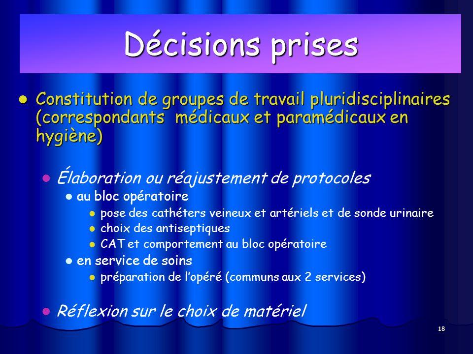 18 Décisions prises Constitution de groupes de travail pluridisciplinaires (correspondants médicaux et paramédicaux en hygiène) Constitution de groupe
