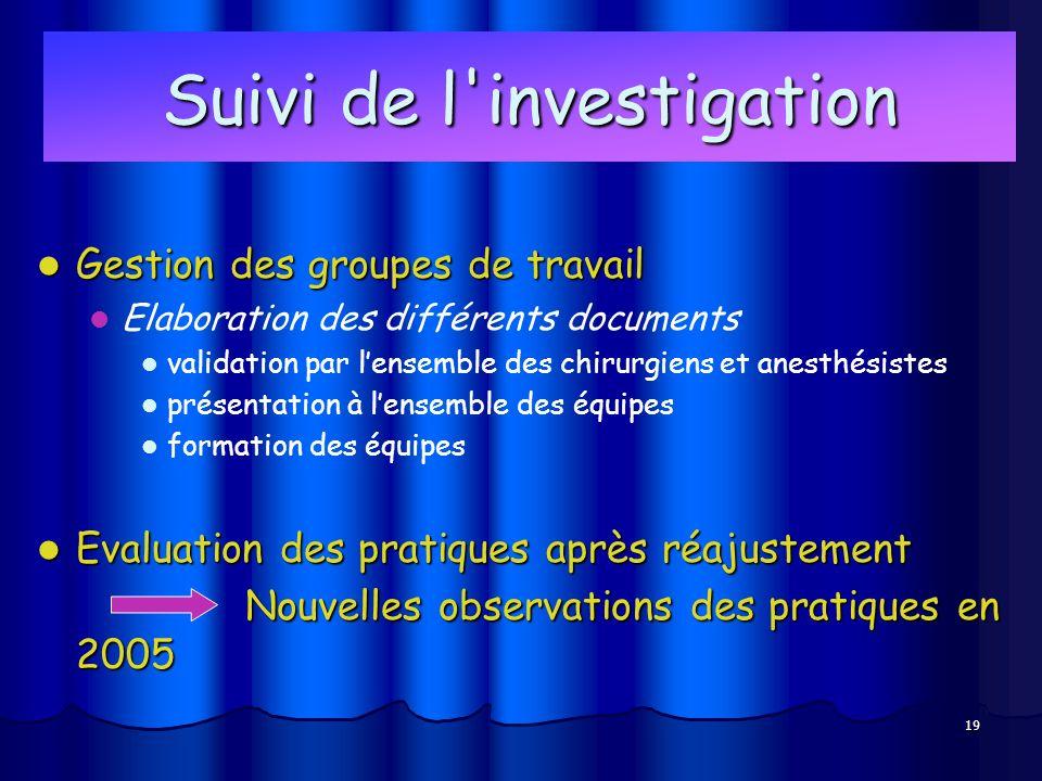 19 Suivi de l'investigation Gestion des groupes de travail Gestion des groupes de travail Elaboration des différents documents validation par lensembl