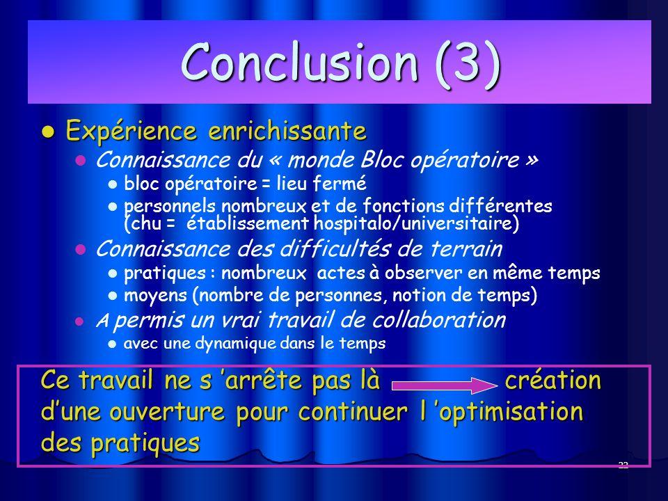 22 Conclusion (3) Expérience enrichissante Expérience enrichissante Connaissance du « monde Bloc opératoire » bloc opératoire = lieu fermé personnels