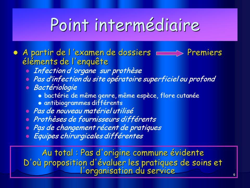 6 Point intermédiaire A partir de l examen de dossiers Premiers éléments de l'enquête A partir de l examen de dossiers Premiers éléments de l'enquête