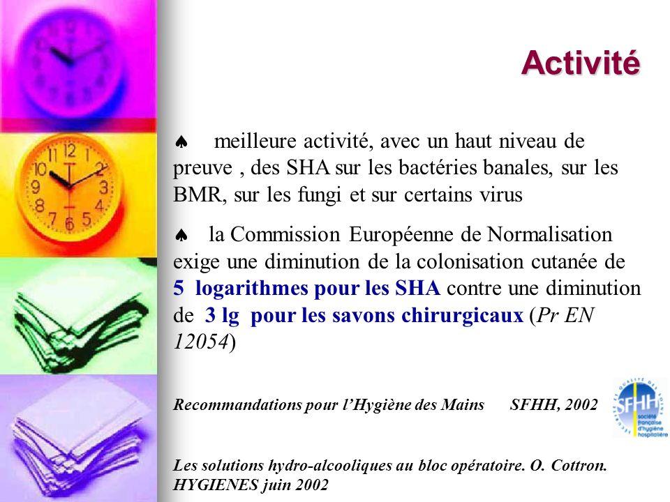 Activité meilleure activité, avec un haut niveau de preuve, des SHA sur les bactéries banales, sur les BMR, sur les fungi et sur certains virus la Com