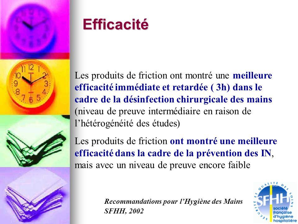 Efficacité Les produits de friction ont montré une meilleure efficacité immédiate et retardée ( 3h) dans le cadre de la désinfection chirurgicale des