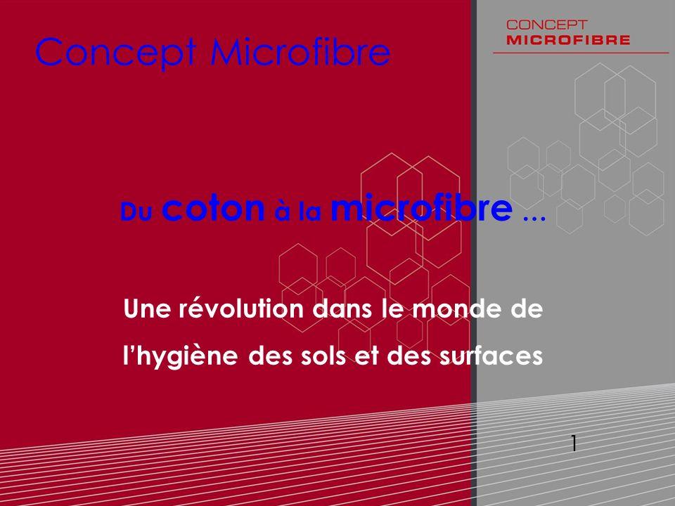 11 Concept Microfibre Du coton à la microfibre … Une révolution dans le monde de lhygiène des sols et des surfaces 1