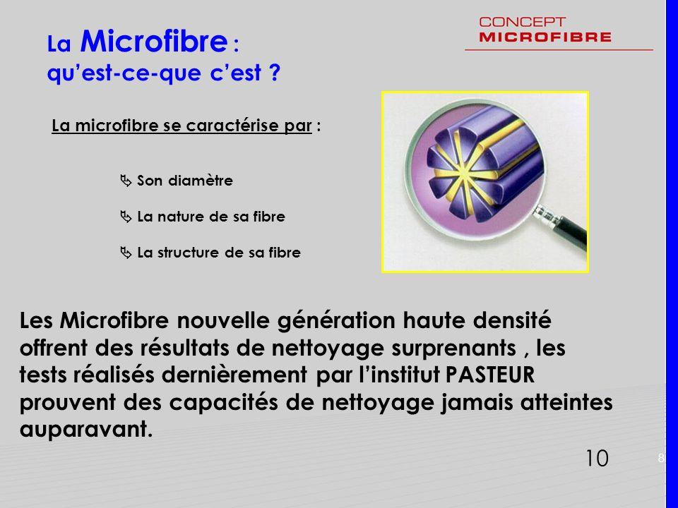110 La Microfibre : quest-ce-que cest ? La microfibre se caractérise par : Son diamètre La nature de sa fibre La structure de sa fibre 8 Les Microfibr