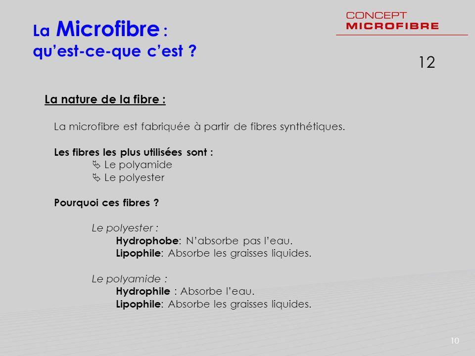 112 La nature de la fibre : La microfibre est fabriquée à partir de fibres synthétiques. Les fibres les plus utilisées sont : Le polyamide Le polyeste