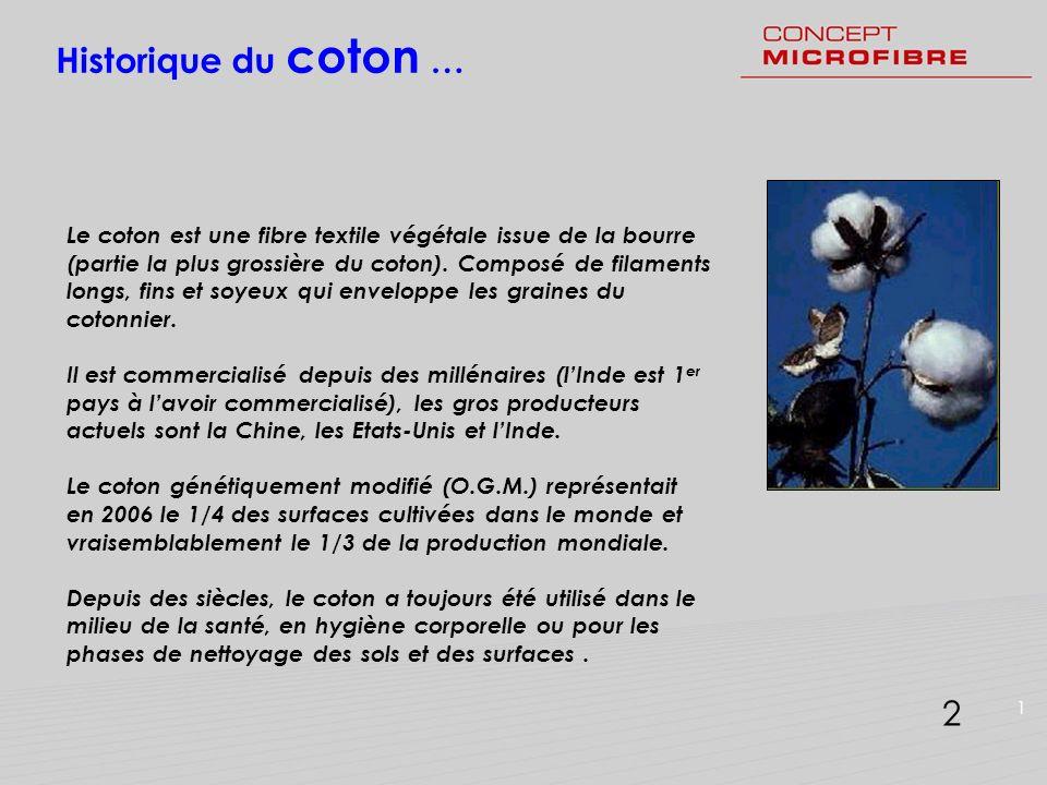 12 Historique du coton … Le coton est une fibre textile végétale issue de la bourre (partie la plus grossière du coton). Composé de filaments longs, f