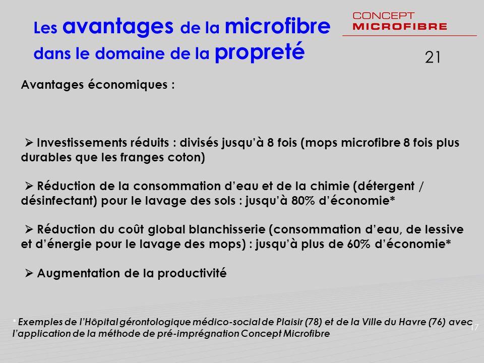121 Les avantages de la microfibre dans le domaine de la propreté 17 Avantages économiques : Investissements réduits : divisés jusquà 8 fois (mops mic