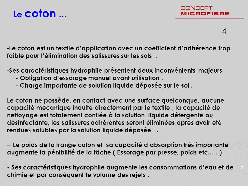 14 Le coton … - Le coton est un textile dapplication avec un coefficient dadhérence trop faible pour lélimination des salissures sur les sols. - Ses c