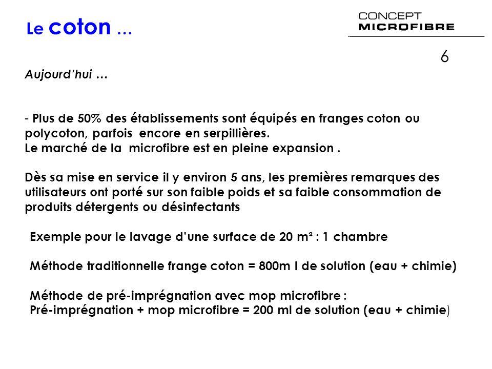 16 Le coton … 6 Aujourdhui … - Plus de 50% des établissements sont équipés en franges coton ou polycoton, parfois encore en serpillières. Le marché de