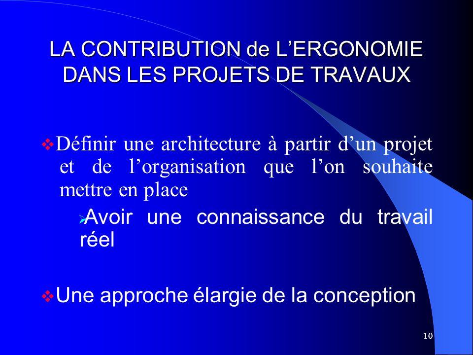 10 LA CONTRIBUTION de LERGONOMIE DANS LES PROJETS DE TRAVAUX Définir une architecture à partir dun projet et de lorganisation que lon souhaite mettre
