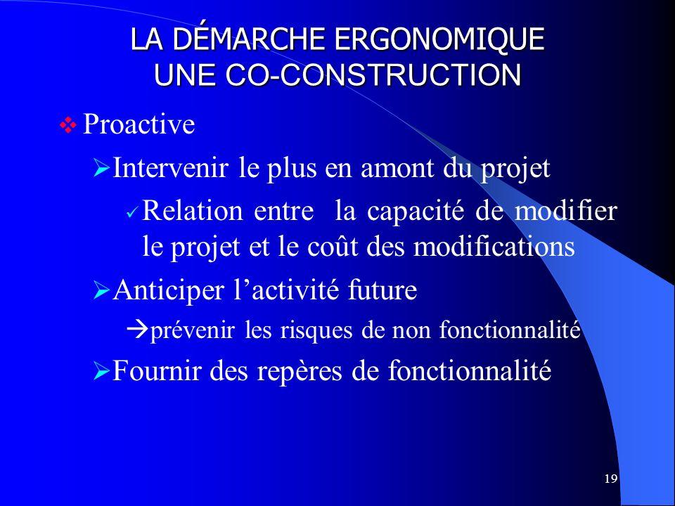 19 LA DÉMARCHE ERGONOMIQUE UNE CO-CONSTRUCTION Proactive Intervenir le plus en amont du projet Relation entre la capacité de modifier le projet et le