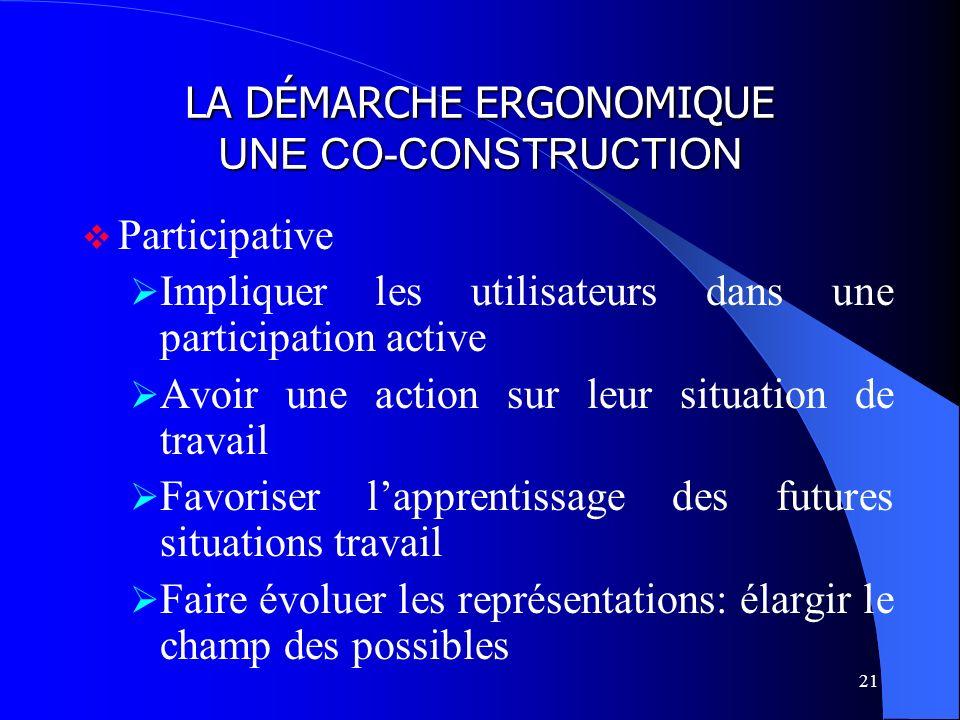 21 LA DÉMARCHE ERGONOMIQUE UNE CO-CONSTRUCTION Participative Impliquer les utilisateurs dans une participation active Avoir une action sur leur situat