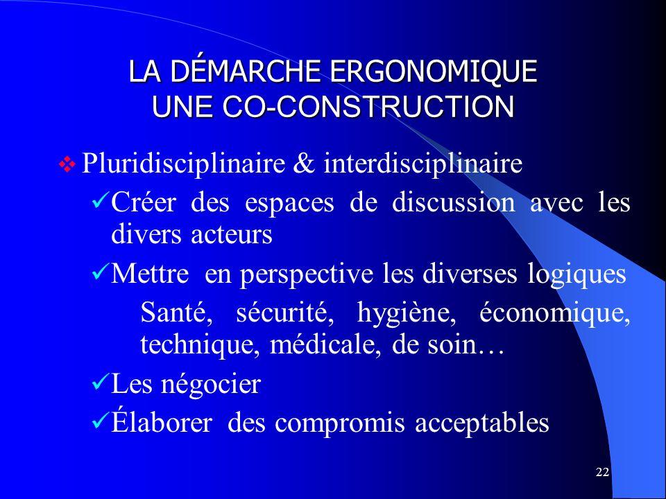 22 LA DÉMARCHE ERGONOMIQUE UNE CO-CONSTRUCTION Pluridisciplinaire & interdisciplinaire Créer des espaces de discussion avec les divers acteurs Mettre