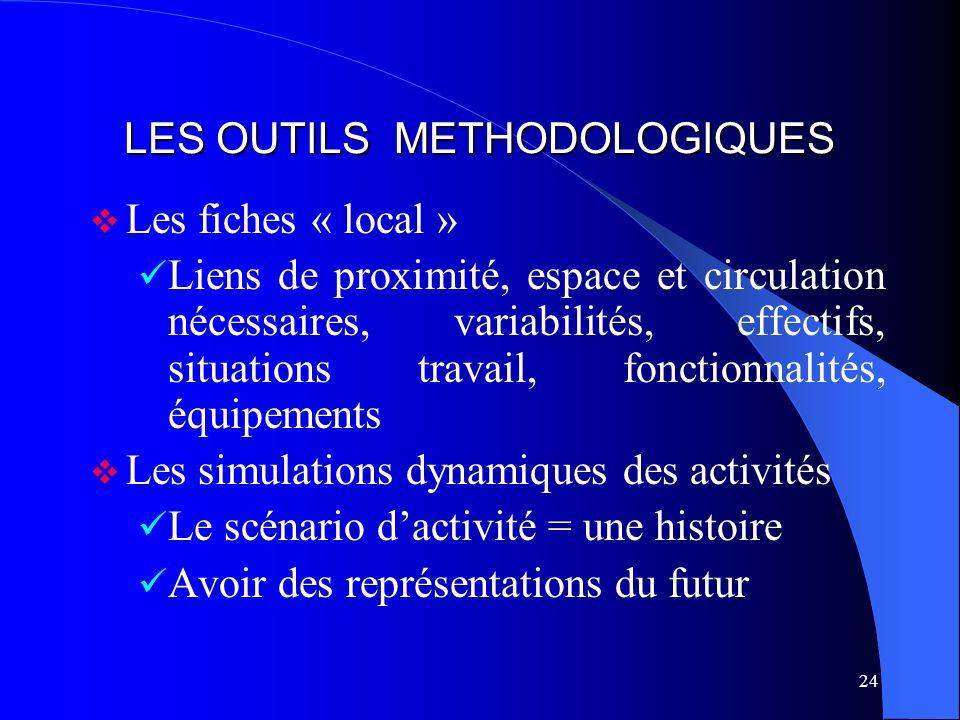 24 LES OUTILS METHODOLOGIQUES Les fiches « local » Liens de proximité, espace et circulation nécessaires, variabilités, effectifs, situations travail,