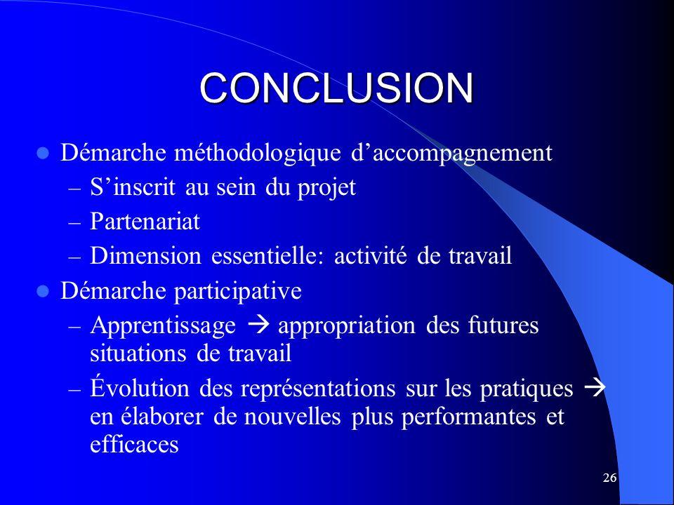 26 CONCLUSION Démarche méthodologique daccompagnement – Sinscrit au sein du projet – Partenariat – Dimension essentielle: activité de travail Démarche