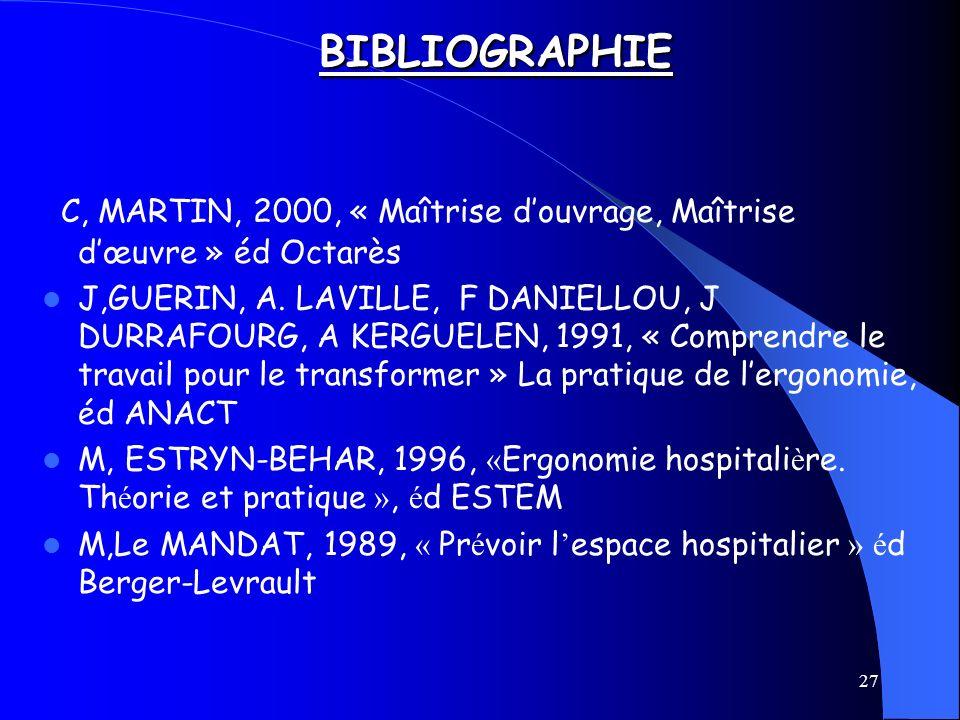 27 BIBLIOGRAPHIE BIBLIOGRAPHIE C, MARTIN, 2000, « Maîtrise douvrage, Maîtrise dœuvre » éd Octarès J,GUERIN, A. LAVILLE, F DANIELLOU, J DURRAFOURG, A K