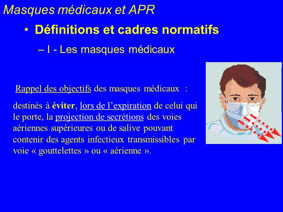 Masques médicaux et APR Définitions et cadres normatifs –I - Les masques médicaux Rappel des objectifs des masques médicaux : destinés à éviter, lors