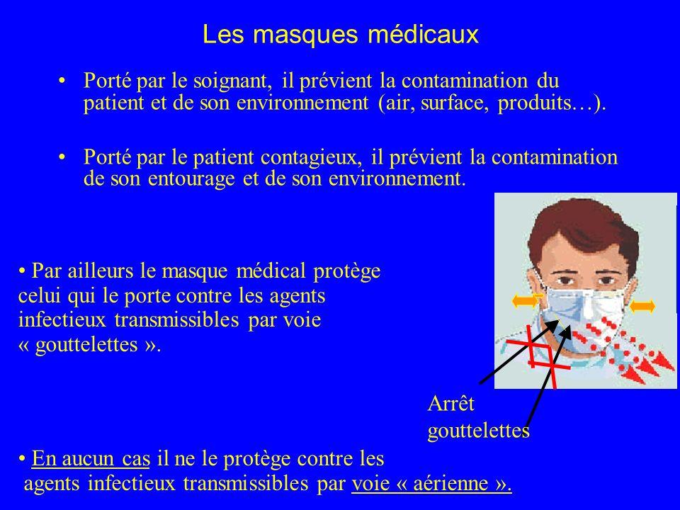 Les masques médicaux Porté par le soignant, il prévient la contamination du patient et de son environnement (air, surface, produits…). Porté par le pa