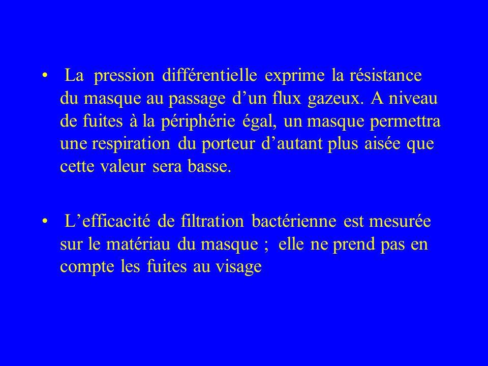 La pression différentielle exprime la résistance du masque au passage dun flux gazeux. A niveau de fuites à la périphérie égal, un masque permettra un
