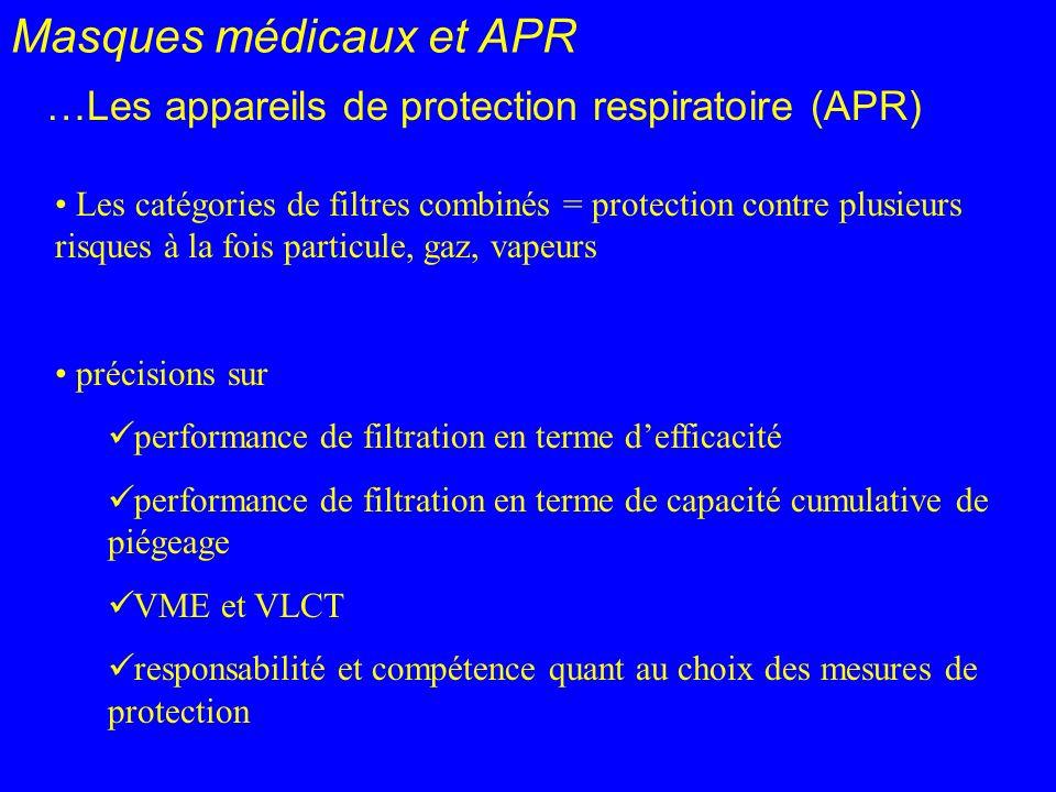 Masques médicaux et APR …Les appareils de protection respiratoire (APR) Les catégories de filtres combinés = protection contre plusieurs risques à la