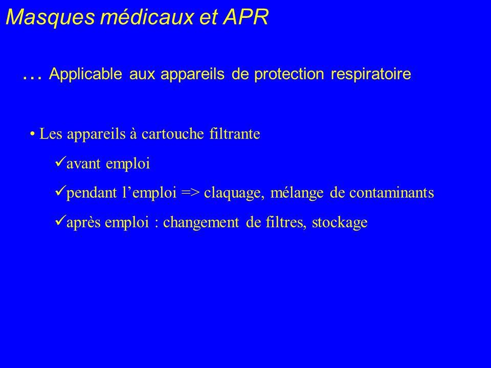 Masques médicaux et APR … Applicable aux appareils de protection respiratoire Les appareils à cartouche filtrante avant emploi pendant lemploi => claq