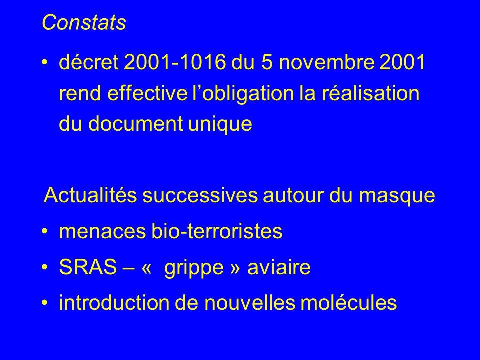 Constats décret 2001-1016 du 5 novembre 2001 rend effective lobligation la réalisation du document unique Actualités successives autour du masque mena