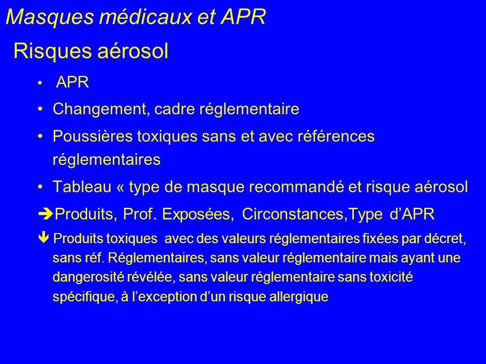 Masques médicaux et APR Risques aérosol APR Changement, cadre réglementaire Poussières toxiques sans et avec références réglementaires Tableau « type