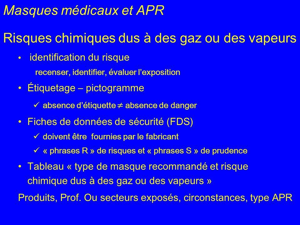 Masques médicaux et APR Risques chimiques dus à des gaz ou des vapeurs identification du risque recenser, identifier, évaluer lexposition Étiquetage –