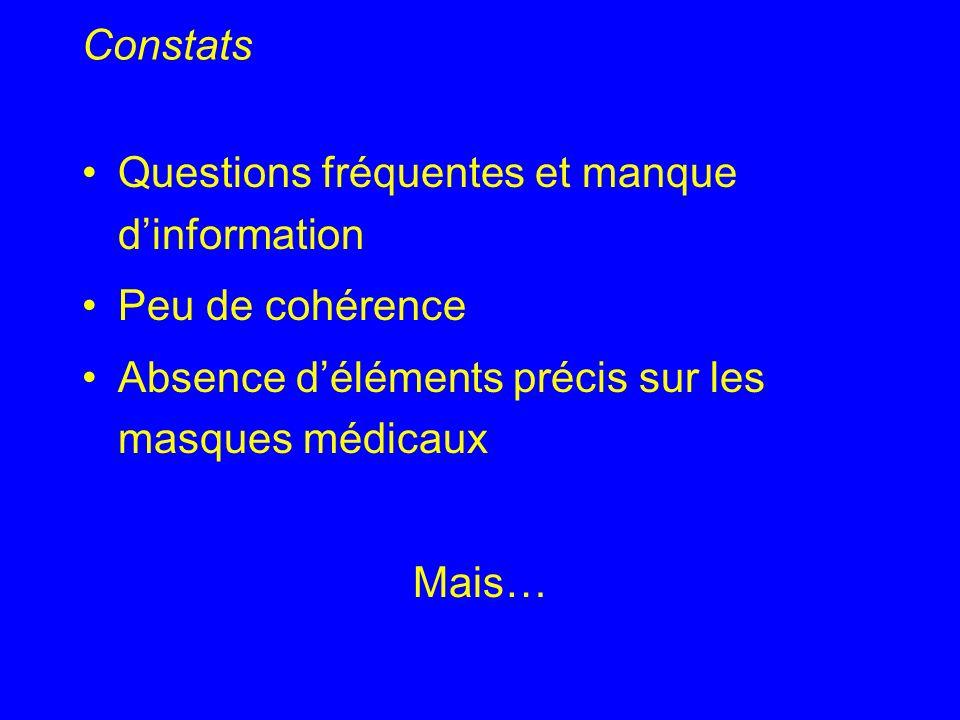 Constats Questions fréquentes et manque dinformation Peu de cohérence Absence déléments précis sur les masques médicaux Mais…