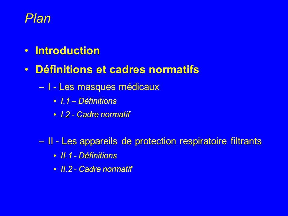 Plan Introduction Définitions et cadres normatifs –I - Les masques médicaux I.1 – Définitions I.2 - Cadre normatif –II - Les appareils de protection r