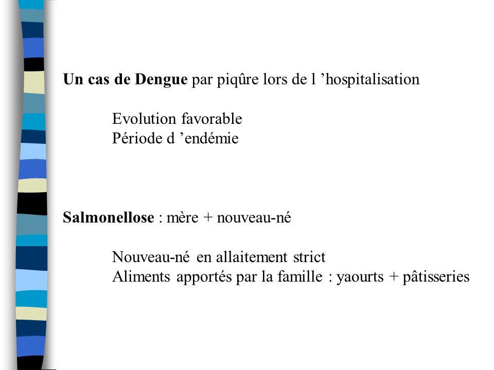 Un cas de Dengue par piqûre lors de l hospitalisation Evolution favorable Période d endémie Salmonellose : mère + nouveau-né Nouveau-né en allaitement