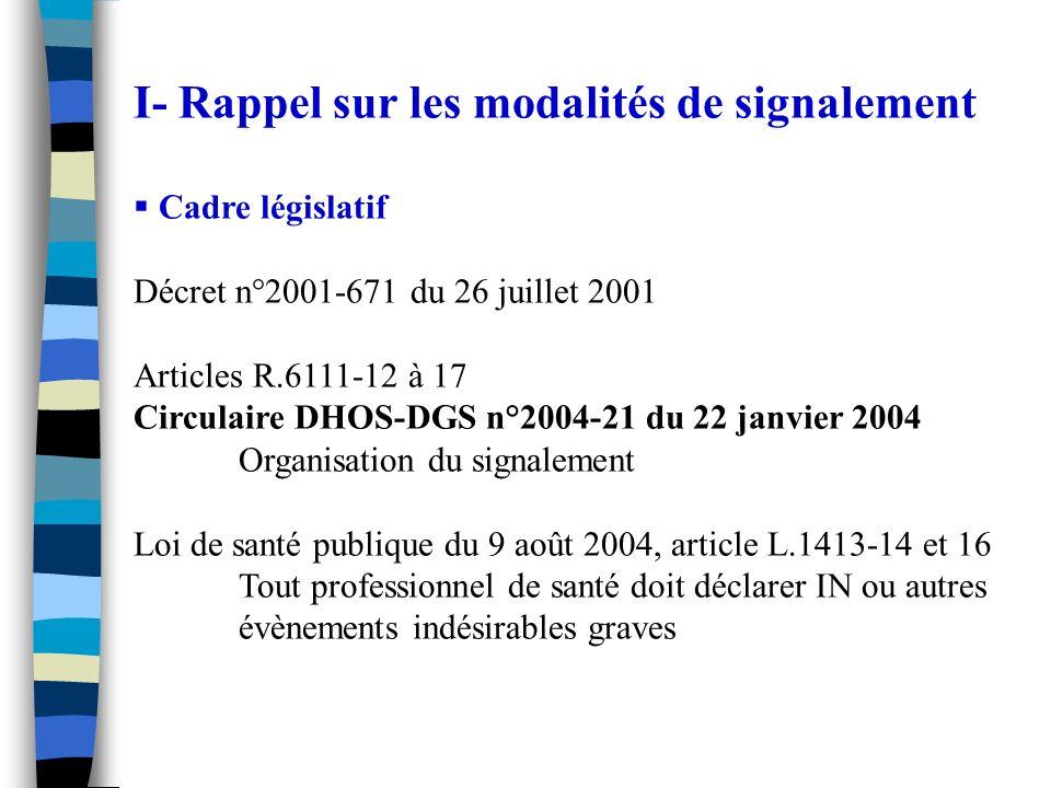 I- Rappel sur les modalités de signalement Cadre législatif Décret n°2001-671 du 26 juillet 2001 Articles R.6111-12 à 17 Circulaire DHOS-DGS n°2004-21