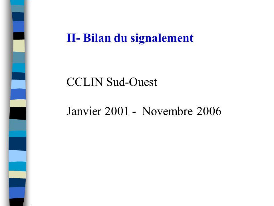 II- Bilan du signalement CCLIN Sud-Ouest Janvier 2001 - Novembre 2006