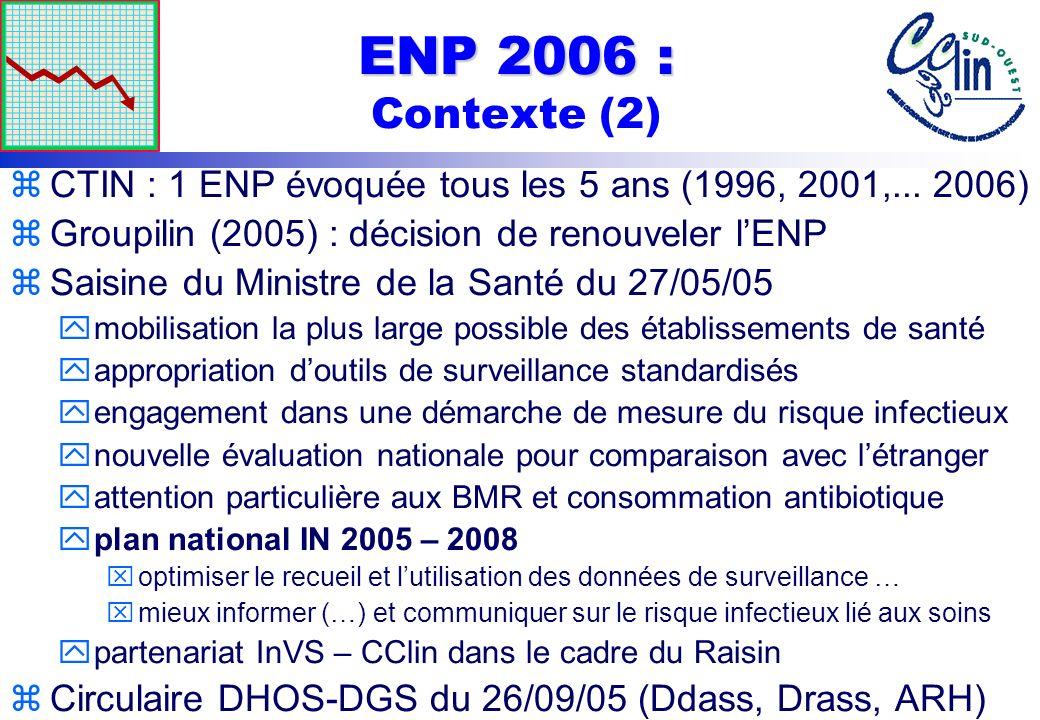 ENP 2006 : ENP 2006 : Contexte (2) zCTIN : 1 ENP évoquée tous les 5 ans (1996, 2001,... 2006) zGroupilin (2005) : décision de renouveler lENP zSaisine