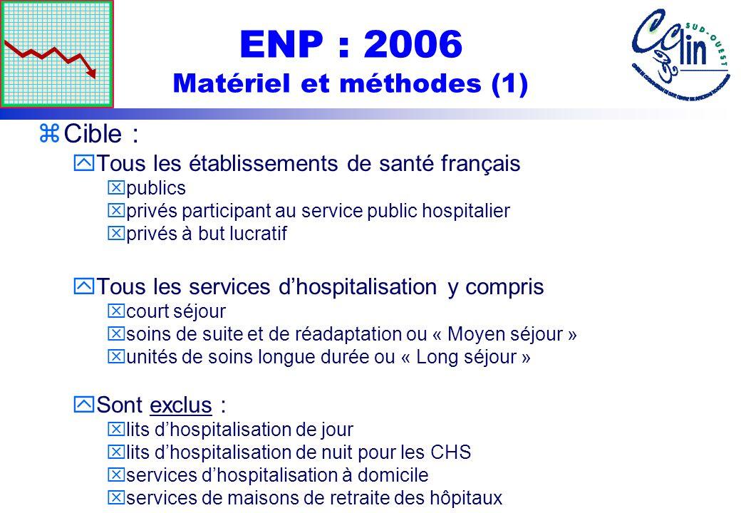 ENP 2006 : Matériel et méthodes (2) zPatient yTout patient administrativement présent au moment du passage de lenquêteur yEst inclus : xpatient au bloc opératoire xpatient à un examen complémentaire xpatient sortant le jour de lenquête yEst exclu : xpatient entrant le jour de lenquête