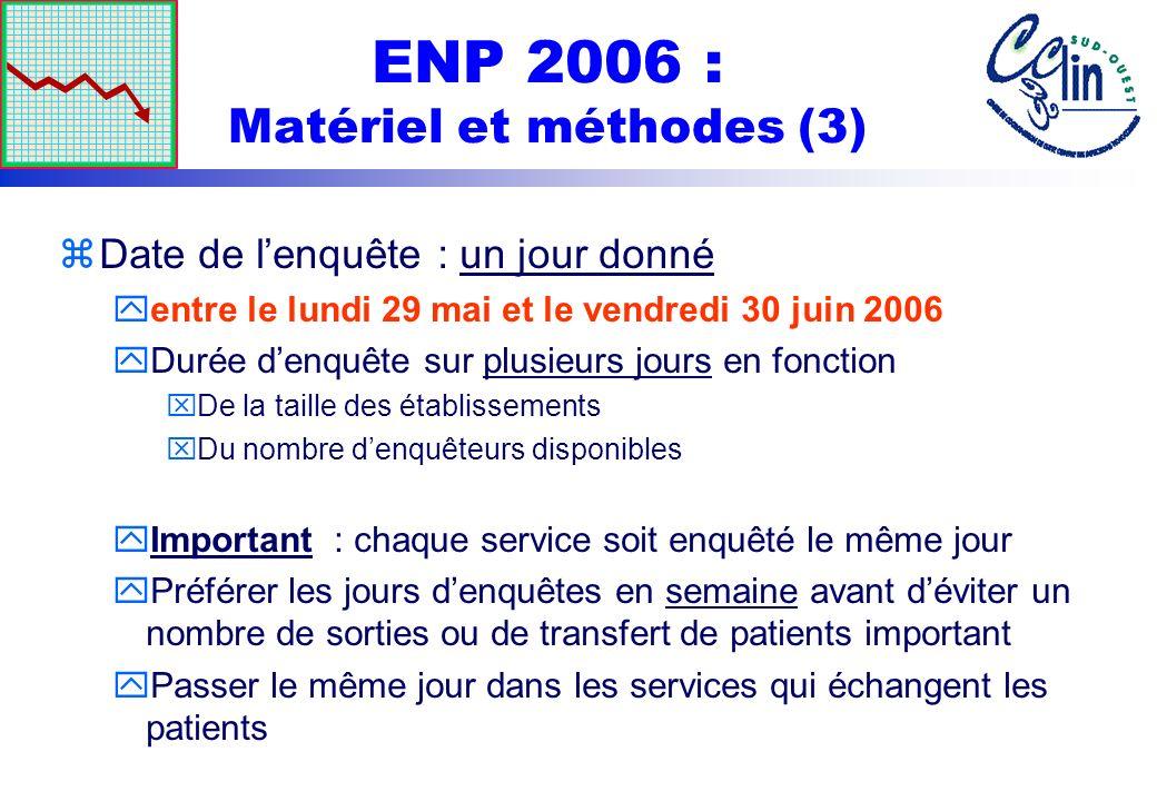 ENP 2006 : Matériel et méthodes (3) zDate de lenquête : un jour donné yentre le lundi 29 mai et le vendredi 30 juin 2006 yDurée denquête sur plusieurs