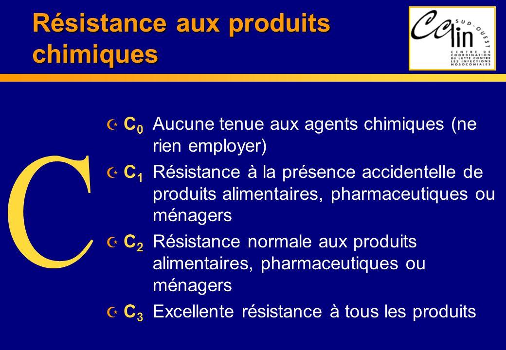 Résistance aux produits chimiques Z C 0 Aucune tenue aux agents chimiques (ne rien employer) Z C 1 Résistance à la présence accidentelle de produits a