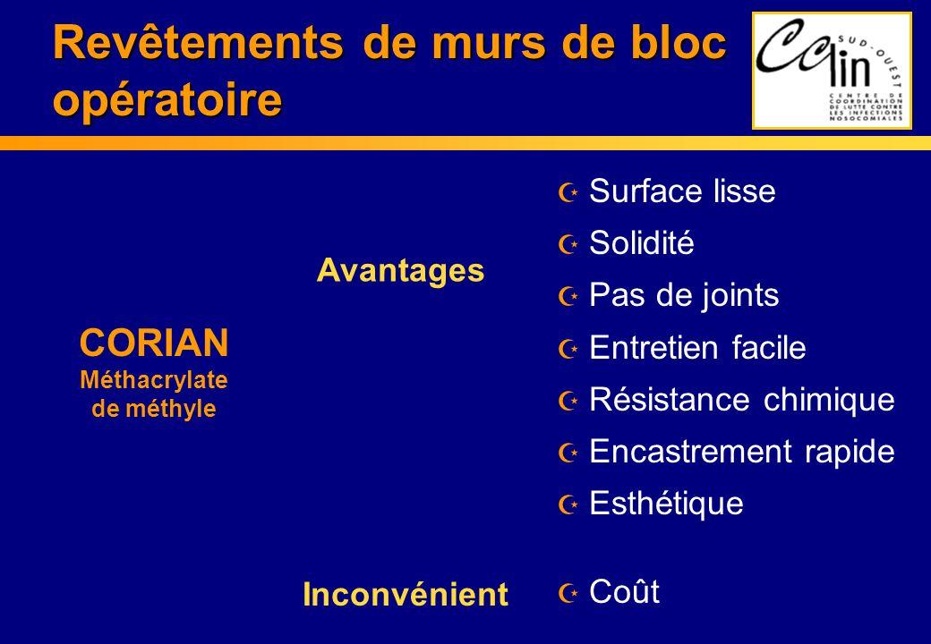 Revêtements de murs de bloc opératoire Z Surface lisse Z Solidité Z Pas de joints Z Entretien facile Z Résistance chimique Z Encastrement rapide Z Est