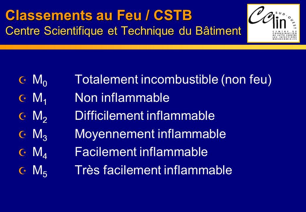 Classements au Feu / CSTB Centre Scientifique et Technique du Bâtiment Z M 0 Totalement incombustible (non feu) Z M 1 Non inflammable Z M 2 Difficilem