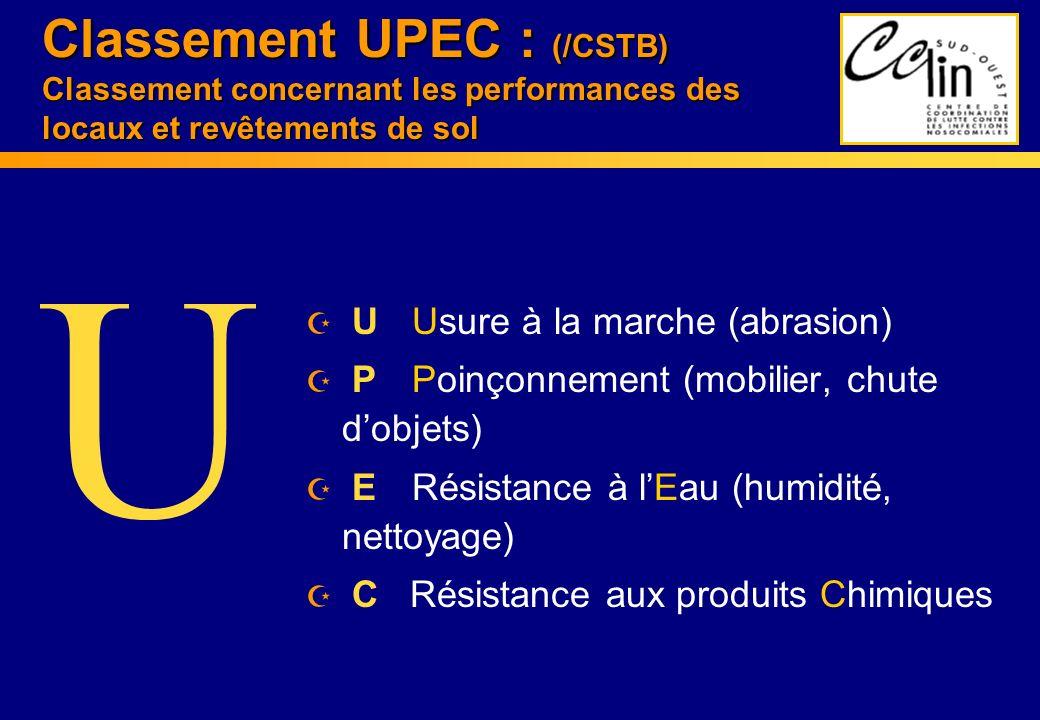 Classement UPEC : (/CSTB) Classement concernant les performances des locaux et revêtements de sol Z U Usure à la marche (abrasion) Z P Poinçonnement (