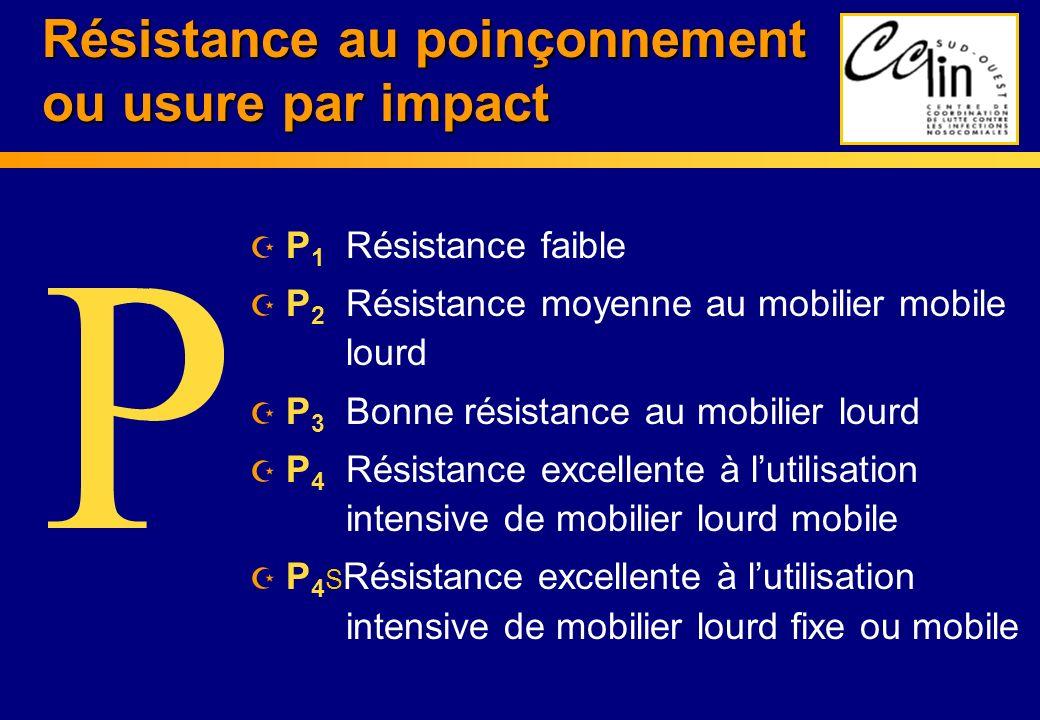Résistance au poinçonnement ou usure par impact Z P 1 Résistance faible Z P 2 Résistance moyenne au mobilier mobile lourd Z P 3 Bonne résistance au mo