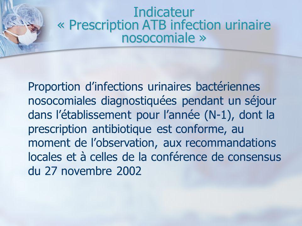 Indicateur « Prescription ATB infection urinaire nosocomiale » Proportion dinfections urinaires bactériennes nosocomiales diagnostiquées pendant un sé